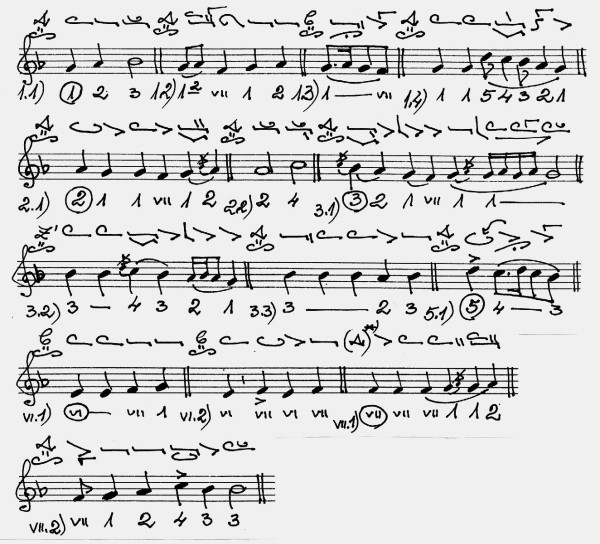Median initial formulas - Suceveanu