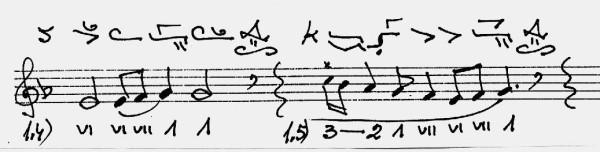 - cadence level = di - 2