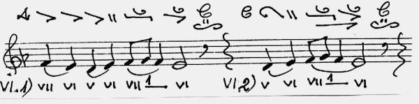 - cadence level = vu - 1
