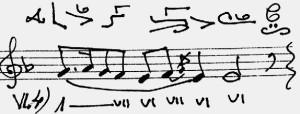 - cadence level = vu - 3