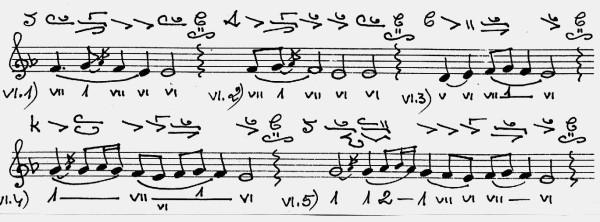 - cadence level = vu - Nectarie
