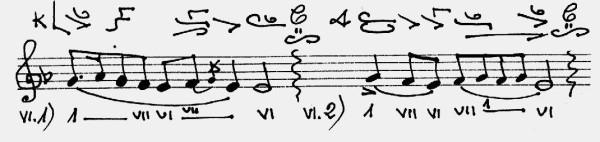 - cadence level = vu - Suceveanu
