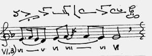 - cadence level = vu - 2